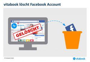 Konsequenz aus Datenmissbrauch: vitabook löscht Facebook Account